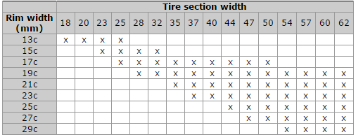 tires chris and margo s wanderings rh candmwanderings wordpress com etrto standards manual 2016 pdf etrto standards manual 2016 pdf